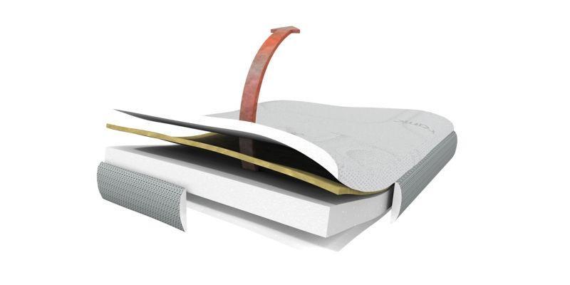 surmatelas bultex sport b c ramic 180x200. Black Bedroom Furniture Sets. Home Design Ideas